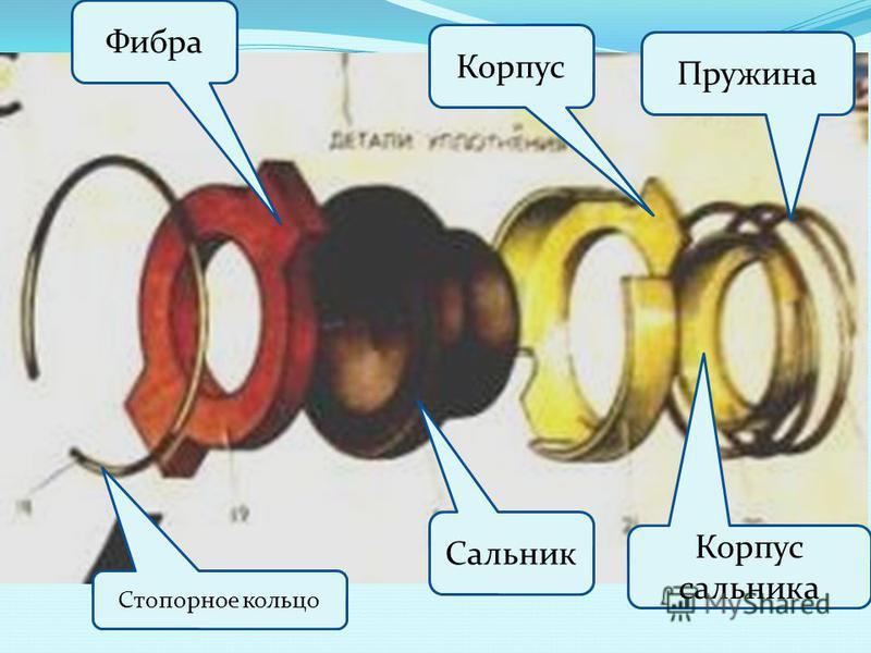 Корпус Пружина Фибра Стопорное кольцо Сальник Корпус сальника