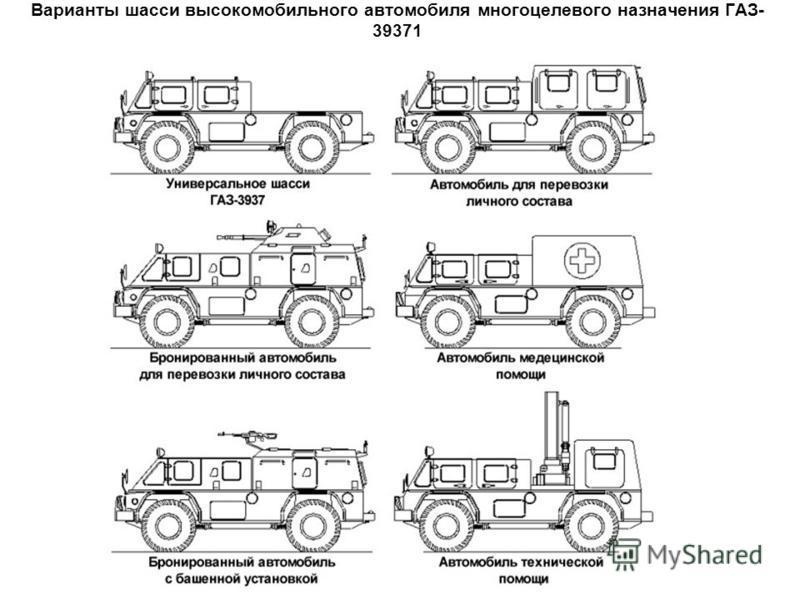 Варианты шасси высокомобильного автомобиля многоцелевого назначения ГАЗ- 39371