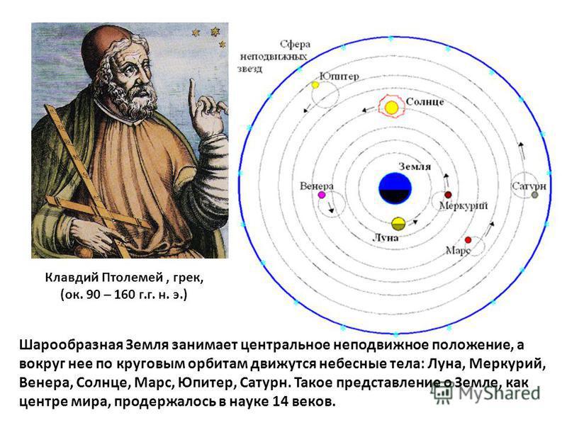 Клавдий Птолемей, грек, (ок. 90 – 160 г.г. н. э.) Шарообразная Земля занимает центральное неподвижное положение, а вокруг нее по круговым орбитам движутся небесные тела: Луна, Меркурий, Венера, Солнце, Марс, Юпитер, Сатурн. Такое представление о Земл