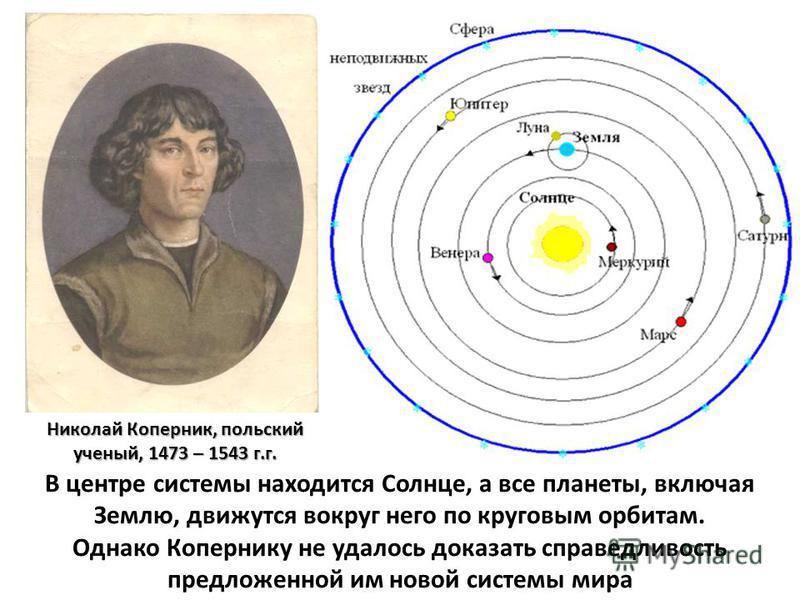 Николай Коперник, польский ученый, 1473 – 1543 г.г. В центре системы находится Солнце, а все планеты, включая Землю, движутся вокруг него по круговым орбитам. Однако Копернику не удалось доказать справедливость предложенной им новой системы мира