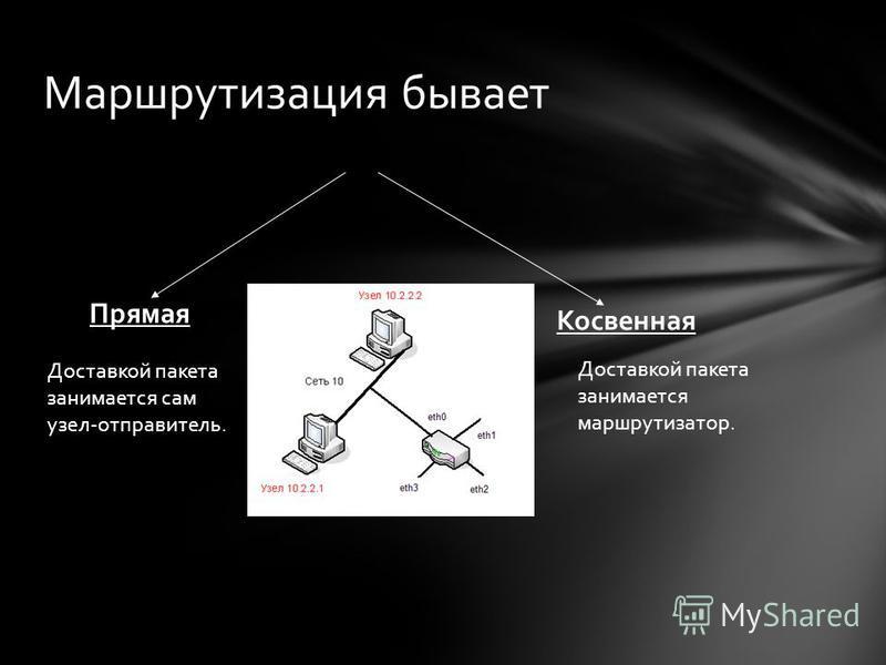 Маршрутизация бывает Прямая Косвенная Доставкой пакета занимается сам узел-отправитель. Доставкой пакета занимается маршрутизатор.