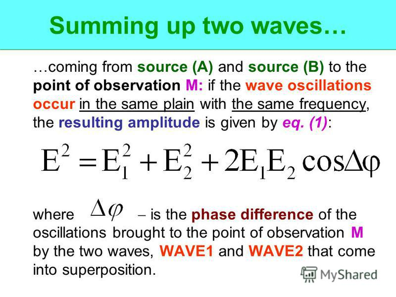 Summing up two waves… …coming from source (A) and source (B) to the point of observation M: if the wave oscillations occur in the same plain with the same frequency, the resulting amplitude is given by eq. (1): where is the phase difference of the os