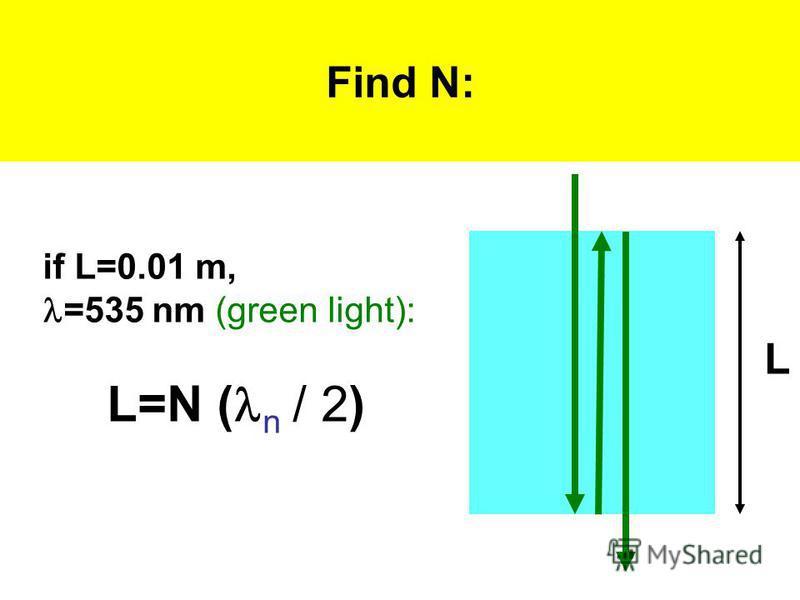 Find N: if L=0.01 m, =535 nm (green light): L=N ( n / 2) L