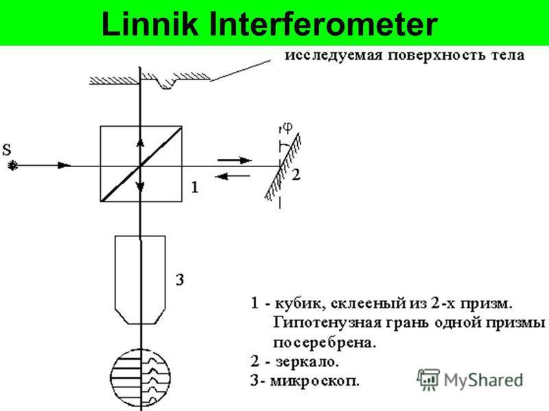 Linnik Interferometer