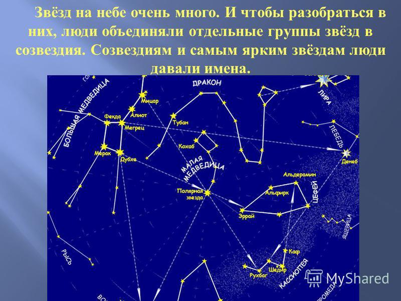 Звёзд на небе очень много. И чтобы разобраться в них, люди объединяли отдельные группы звёзд в созвездия. Созвездиям и самым ярким звёздам люди давали имена.