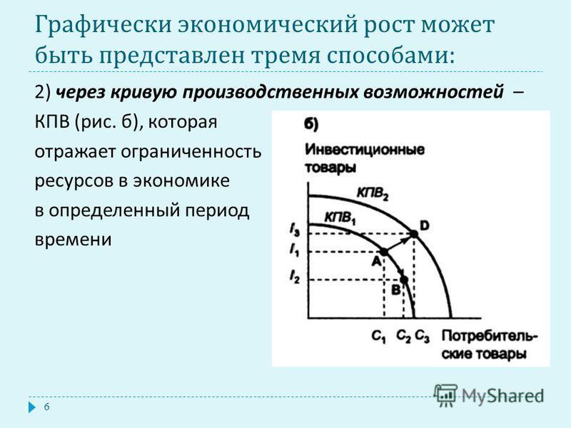 Графически экономический рост может быть представлен тремя способами : 2) через кривую производственных возможностей – КПВ ( рис. б ), которая отражает ограниченность ресурсов в экономике в определенный период времени 6