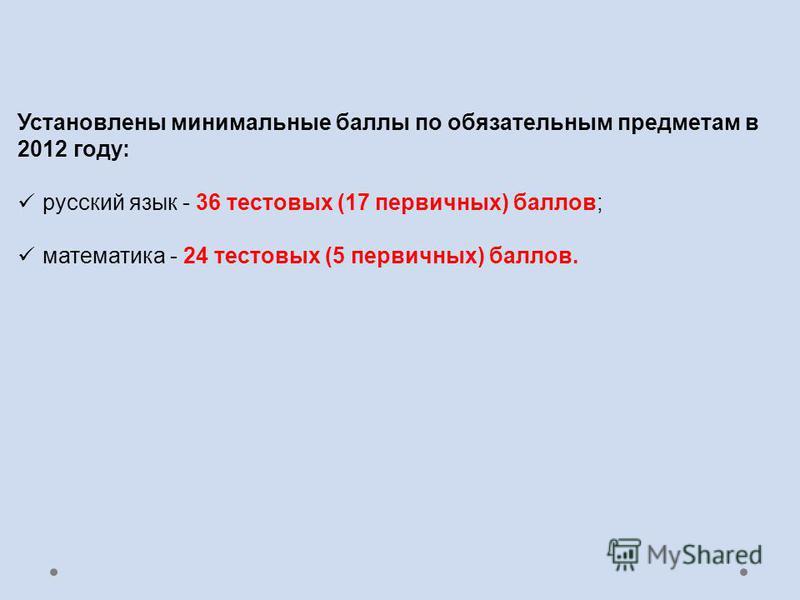 Установлены минимальные баллы по обязательным предметам в 2012 году: русский язык - 36 тестовых (17 первичных) баллов; математика - 24 тестовых (5 первичных) баллов.