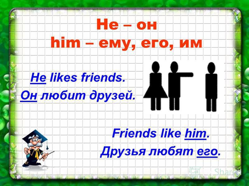 He – он him – ему, его, им He likes friends. Он любит друзей. Friends like him. Друзья любят его.