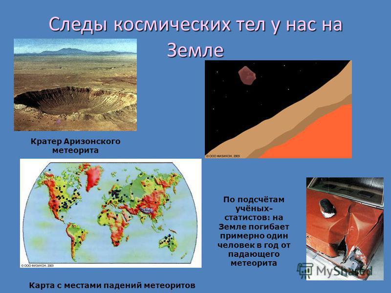 Следы космических тел у нас на Земле Кратер Аризонского метеорита Карта с местами падений метеоритов По подсчётам учёных- статистов: на Земле погибает примерно один человек в год от падающего метеорита