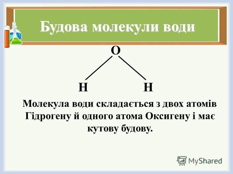 Будова молекули води О Н Молекула води складається з двох атомів Гідрогену й одного атома Оксигену і має кутову будову.
