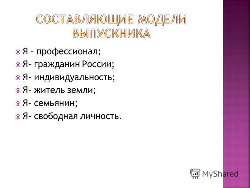 Я – профессионал; Я- гражданин России; Я- индивидуальность; Я- житель земли; Я- семьянин; Я- свободная личность.