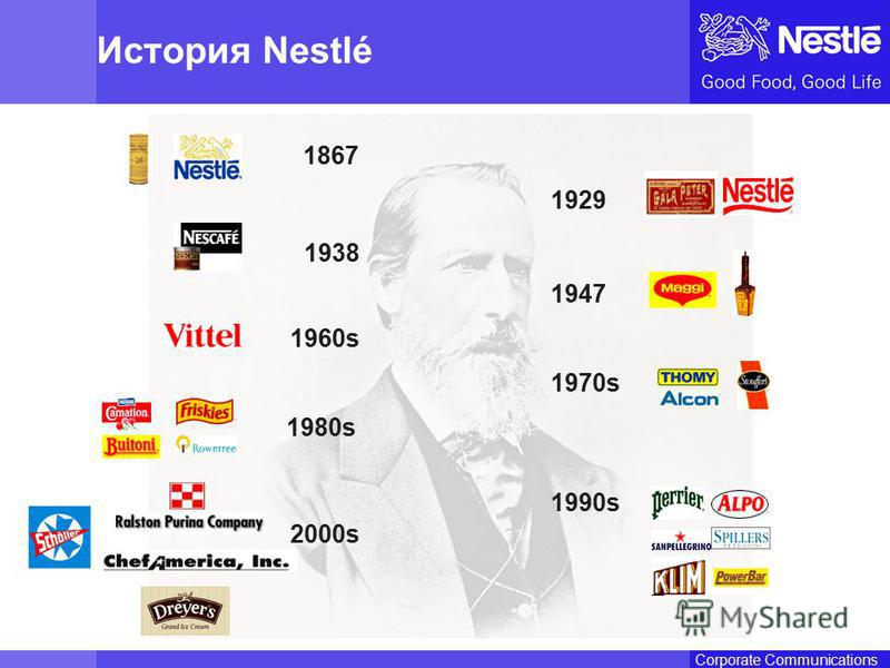 Name of chairmanCorporate Communications 1867 1929 1938 1947 1960s 1970s 1980s 1990s 2000s История Nestlé