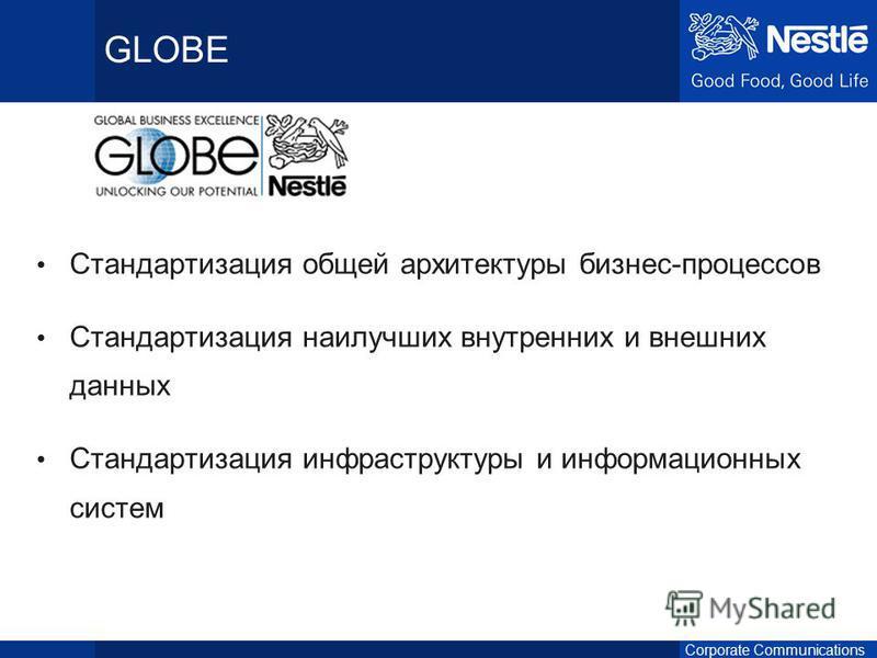 Corporate Communications GLOBE Стандартизация общей архитектуры бизнес-процессов Стандартизация наилучших внутренних и внешних данных Cтандартизация инфраструктуры и информационных систем