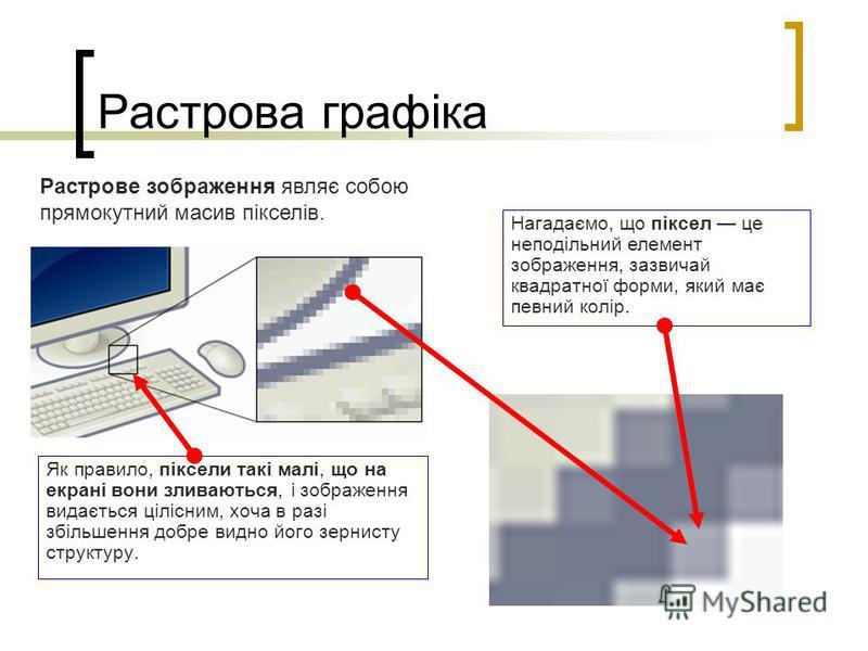 Растрова графіка Як правило, піксели такі малі, що на екрані вони зливаються, і зображення видається цілісним, хоча в разі збільшення добре видно його зернисту структуру. Растрове зображення являє собою прямокутний масив пікселів. Нагадаємо, що піксе