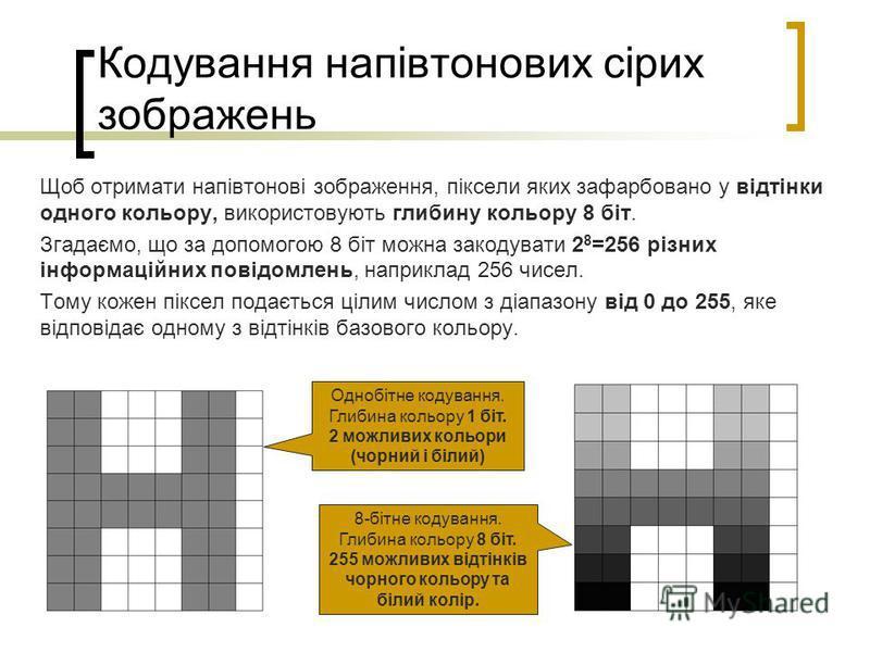 Кодування напівтонових сірих зображень Щоб отримати напівтонові зображення, піксели яких зафарбовано у відтінки одного кольору, використовують глибину кольору 8 біт. Згадаємо, що за допомогою 8 біт можна закодувати 2 8 =256 різних інформаційних повід