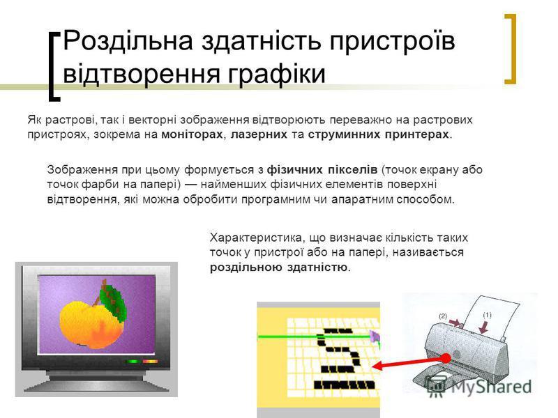 Роздільна здатність пристроїв відтворення графіки Як растрові, так і векторні зображення відтворюють переважно на растрових пристроях, зокрема на моніторах, лазерних та струминних принтерах. Зображення при цьому формується з фізичних пікселів (точок