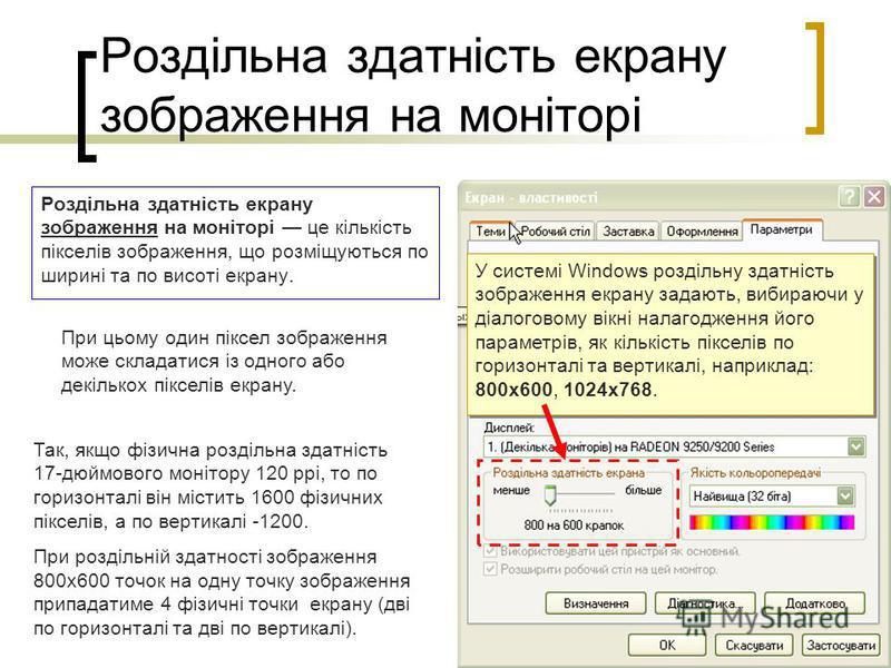 Роздільна здатність екрану зображення на моніторі Роздільна здатність екрану зображення на моніторі це кількість пікселів зображення, що розміщуються по ширині та по висоті екрану. При цьому один піксел зображення може складатися із одного або декіль