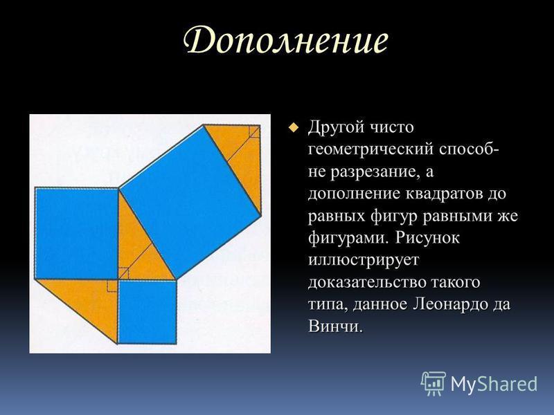Дополнение Другой чисто геометрический способ- не разрезание, а дополнение квадратов до равных фигур равными же фигурами. Рисунок иллюстрирует доказательство такого типа, данное Леонардо да Винчи. Другой чисто геометрический способ- не разрезание, а