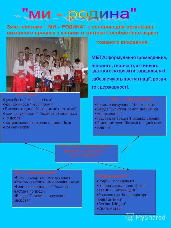 Зміст системи МИ – РОДИНА є основою для організації виховного процесу з учнями в контексті особистісно-зорієн тованого виховання. МЕТА: формування громадянина, вільного, творчого, активного, здатного розвязати завдання, які забезпечують поступ нації,