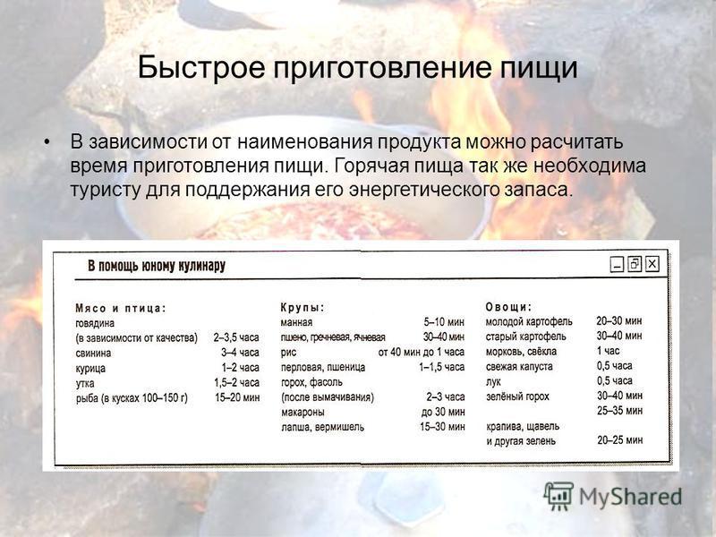 Быстрое приготовление пищи В зависимости от наименования продукта можно рассчитать время приготовления пищи. Горячая пища так же необходима туристу для поддержания его энергетического запаса.