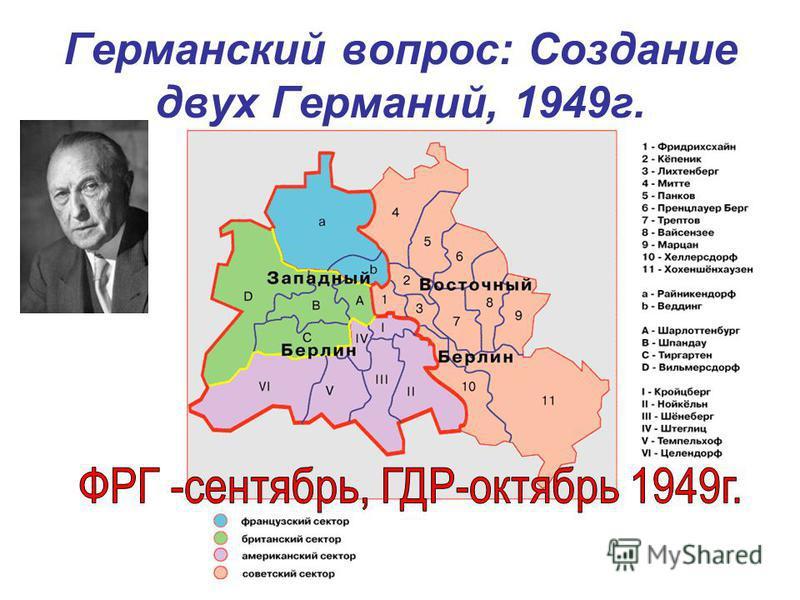 Германский вопрос: Создание двух Германий, 1949 г.