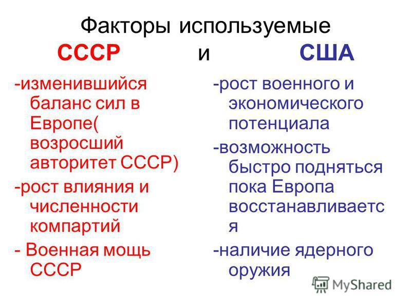 Факторы используемые СССР и США -изменившийся баланс сил в Европе( возросший авторитет СССР) -рост влияния и численности компартий - Военная мощь СССР -рост военного и экономического потенциала -возможность быстро подняться пока Европа восстанавливае