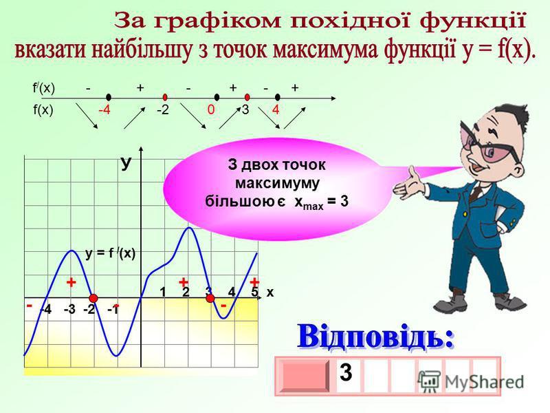 -4 -3 -2 -1 1 2 3 4 5 х y = f / (x) + + + - - - f / (x) - + - + - + f(x) -4 -2 0 3 4 З двох точок максимуму більшою є х max = 3 3 х 1 0 х 3 У