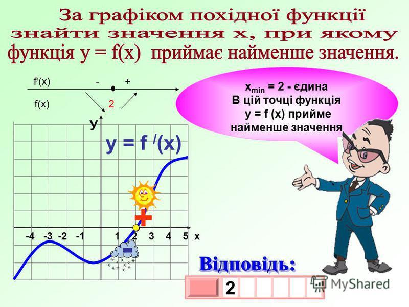 -4 -3 -2 -1 1 2 3 4 5 х y = f / (x) f / (x) - + f(x) 2 х min = 2 - єдина В цій точці функція у = f (x) прийме найменше значення У 3 х 1 0 х 2 - +