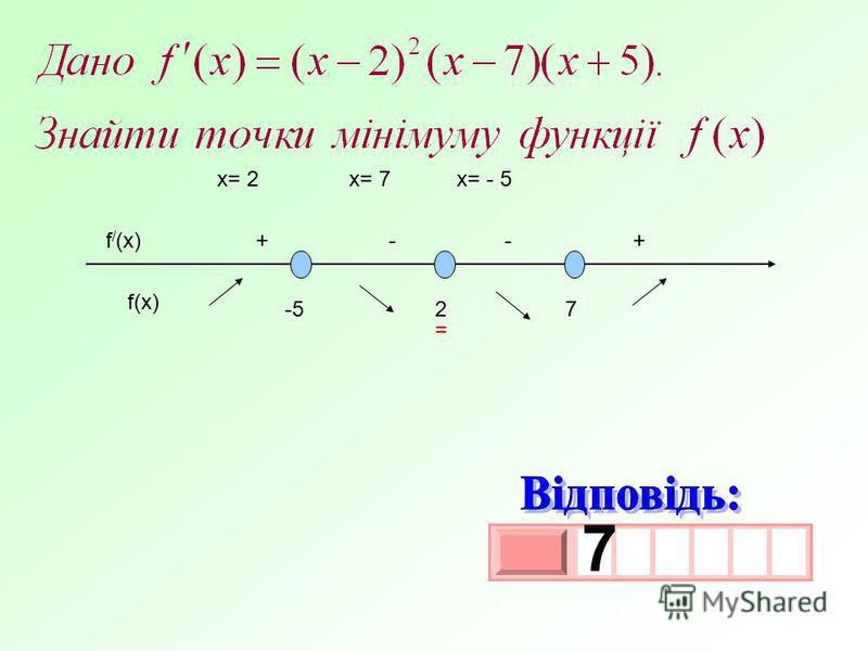 3 х 1 0 х 7 f / (x) + - - + f(x) 2 7 -5 = х= 2 х= 7 х= - 5
