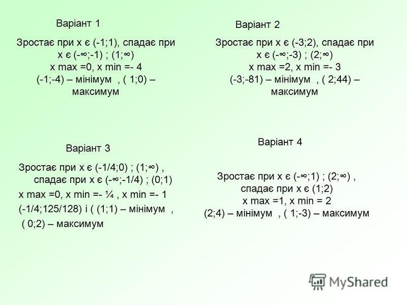 Зростає при х є (-1/4;0) ; (1;), спадає при х є (-;-1/4) ; (0;1) х max =0, х min =- ¼, х min =- 1 (-1/4;125/128) і ( (1;1) – мінімум, ( 0;2) – максимум Зростає при х є (-1;1), спадає при х є (-;-1) ; (1;) х max =0, х min =- 4 (-1;-4) – мінімум, ( 1;0