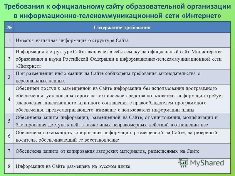 Требование к официальному сайту образовательной организации