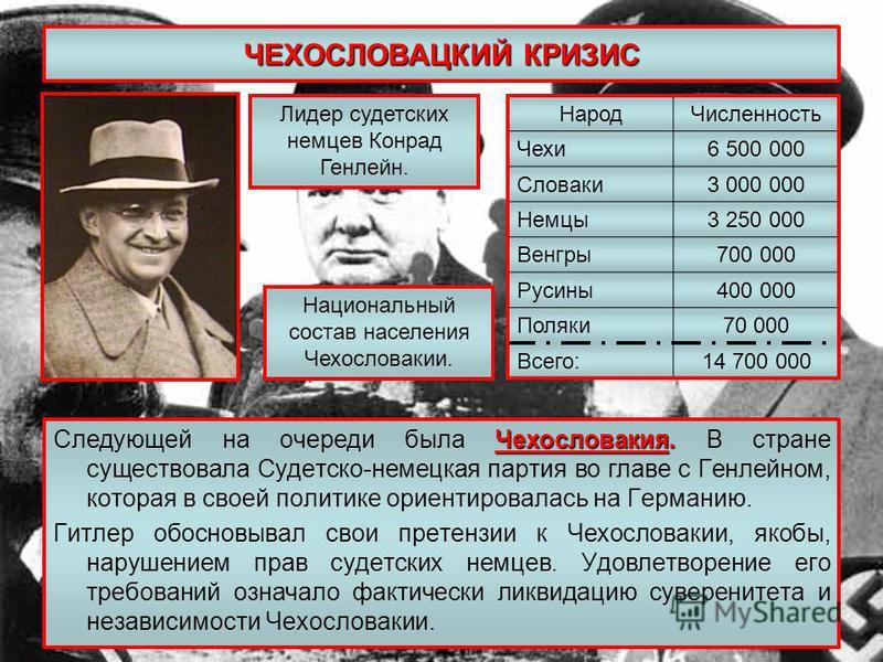 ЧЕХОСЛОВАЦКИЙ КРИЗИС Чехословакия. Следующей на очереди была Чехословакия. В стране существовала Судетско-немецкая партия во главе с Генлейном, которая в своей политике ориентировалась на Германию. Гитлер обосновывал свои претензии к Чехословакии, як