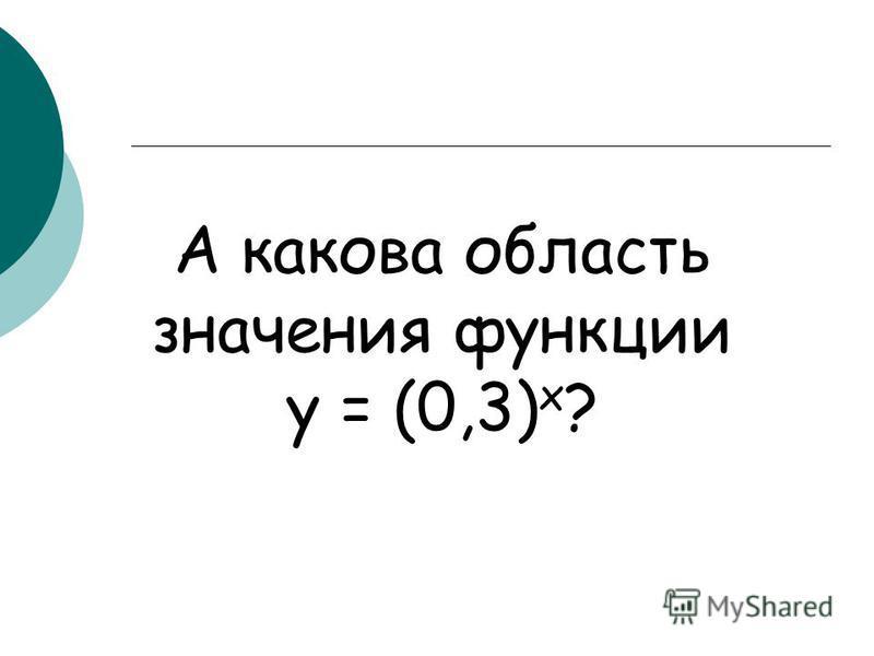 А какова область значения функции у = (0,3) х ?