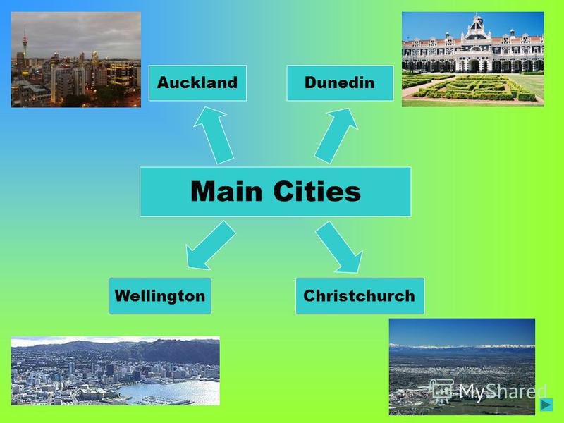 Main Cities WellingtonChristchurch DunedinAuckland