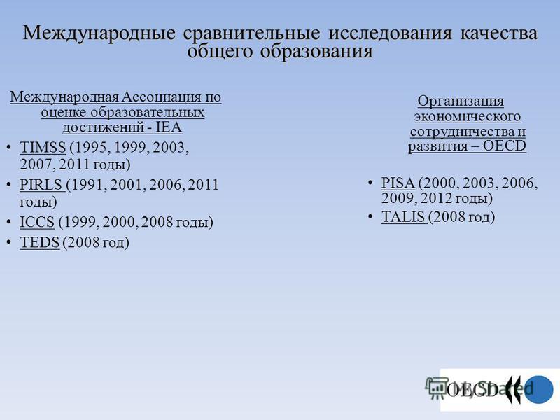 Международные сравнительные исследования качества общего образования Международная Ассоциация по оценке образовательных достижений - IEA TIMSS (1995, 1999, 2003, 2007, 2011 годы) PIRLS (1991, 2001, 2006, 2011 годы) ICCS (1999, 2000, 2008 годы) TEDS (