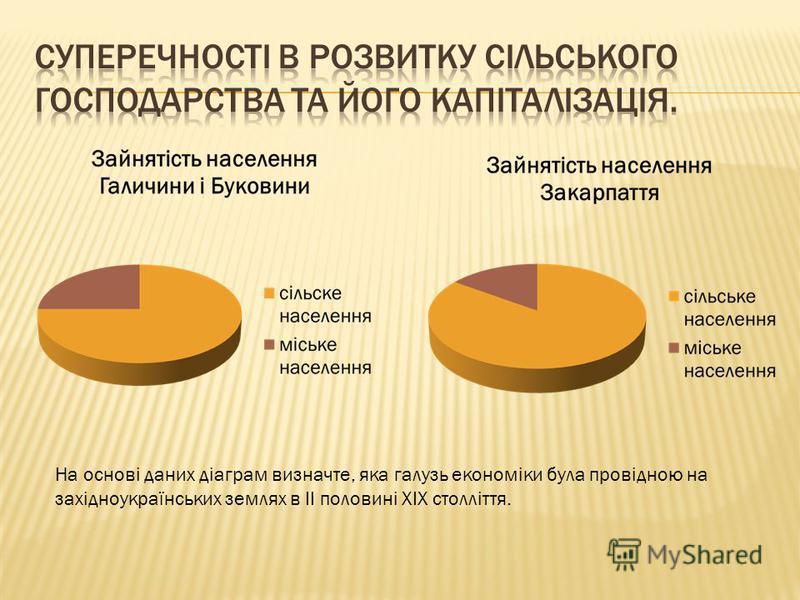 На основі даних діаграм визначте, яка галузь економіки була провідною на західноукраїнських землях в ІІ половині ХІХ столліття.
