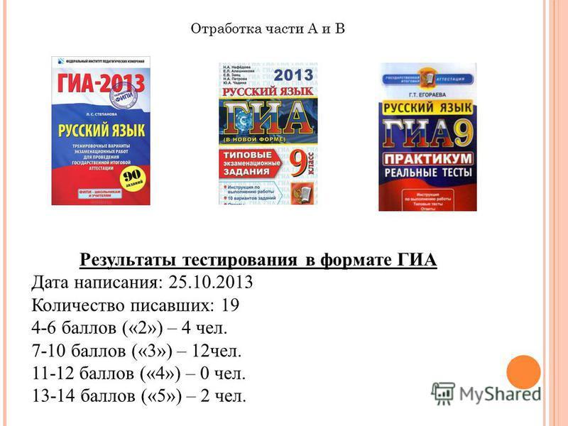 Отработка части А и В Результаты тестирования в формате ГИА Дата написания: 25.10.2013 Количество писавших: 19 4-6 баллов («2») – 4 чел. 7-10 баллов («3») – 12 чел. 11-12 баллов («4») – 0 чел. 13-14 баллов («5») – 2 чел.