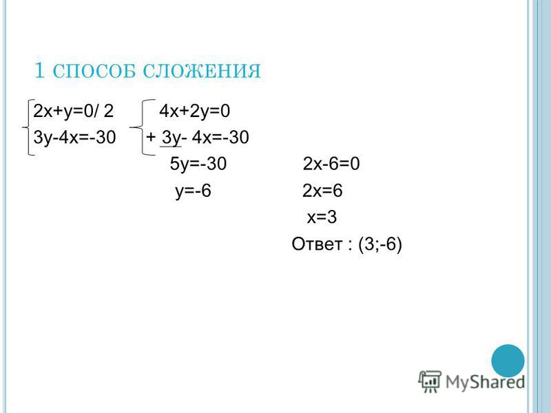 1 СПОСОБ СЛОЖЕНИЯ 2 х+у=0/ 2 4 х+2 у=0 3 у-4 х=-30 + 3 у- 4 х=-30 5 у=-30 2 х-6=0 у=-6 2 х=6 х=3 Ответ : (3;-6)