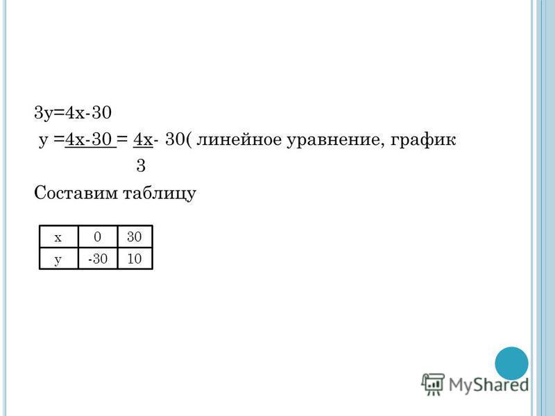 3 у=4 х-30 у =4 х-30 = 4 х- 30( линейное уравнение, график 3 Составим таблицу х у 0 -30 30 10