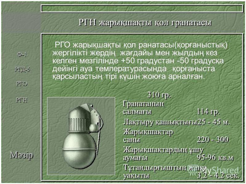 Мәзір РГН жарықшақты қол гранатасы 310 гр. 310 гр. Гранатаның салмағы 114 гр. Гранатаның салмағы 114 гр. Лақтыру қашықтығы 25 - 45 м. Лақтыру қашықтығы 25 - 45 м. Жарықшақтар саны 220 - 300 Жарықшақтар саны 220 - 300 Жарықшақтардың ұшу аумағы 95-96 к