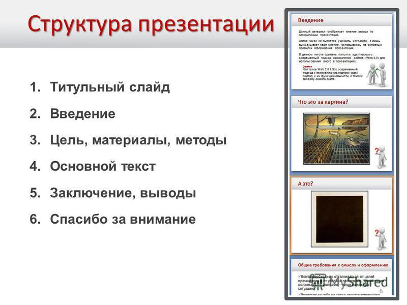 Структура презентации 1. Титульный слайд 2. Введение 3.Цель, материалы, методы 4. Основной текст 5.Заключение, выводы 6. Спасибо за внимание 6