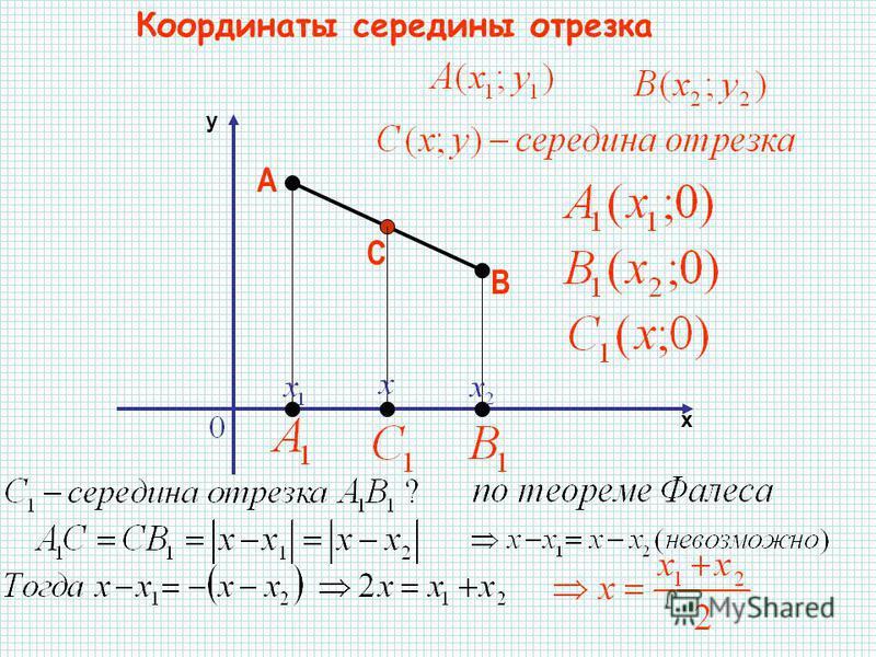 Координаты середины отрезка х y А В С