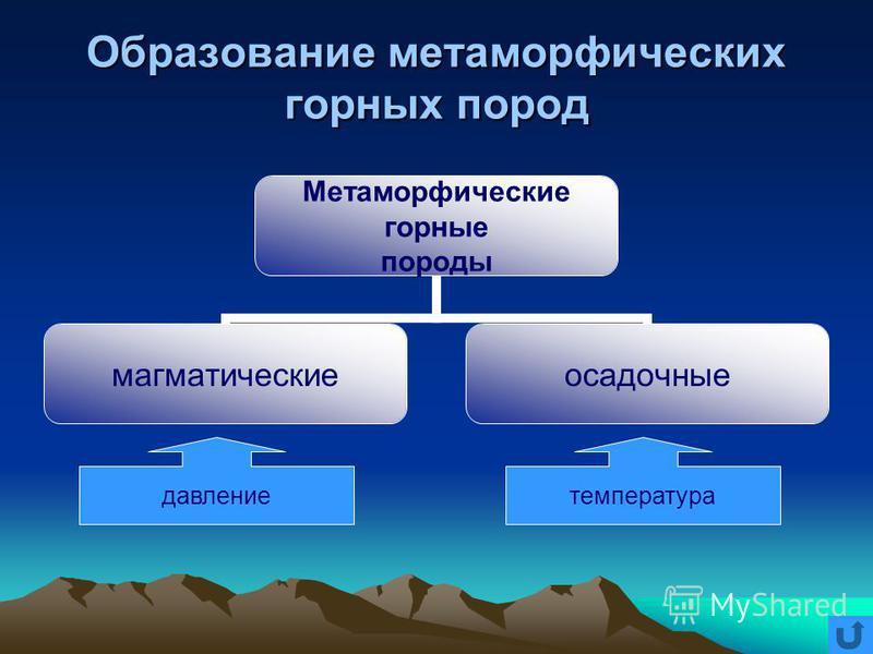 Образование метаморфических горных пород Метаморфические горные породы магматические осадочные давление температура