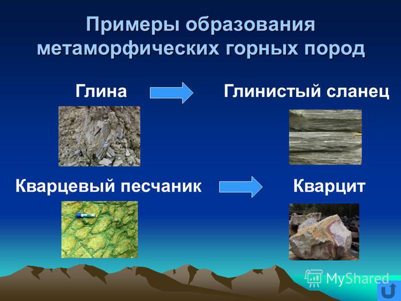 Примеры образования метаморфических горных пород Глина Глинистый сланец Кварцевый песчаник Кварцит