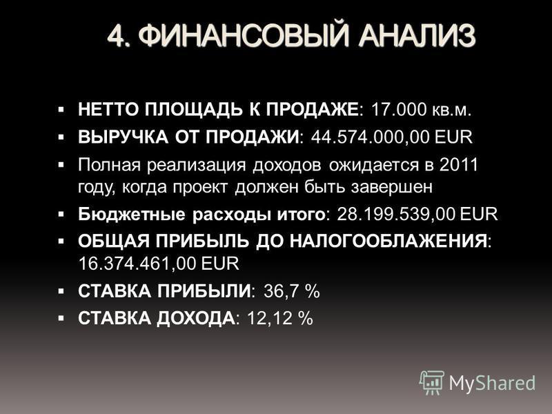 4. ФИНАНСОВЫЙ АНАЛИЗ НЕТТО ПЛОЩАДЬ К ПРОДАЖЕ: 17.000 кв.м. ВЫРУЧКА ОТ ПРОДАЖИ: 44.574.000,00 EUR Полная реализация доходов ожидается в 2011 году, когда проект должен быть завершен Бюджетные расходы итого: 28.199.539,00 EUR ОБЩАЯ ПРИБЫЛЬ ДО НАЛОГООБЛА