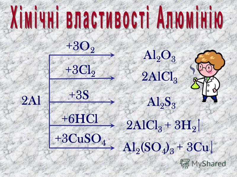 сріблясто – білий метал; ковкий; легко витягується; t пл = 660 0 С; t кип = 2520 0 С; ρ = 22,7 г/см 3 ; За кімнатної температури Al не змінюється, його поверхня вкрита тонкою оксидною плівкою.