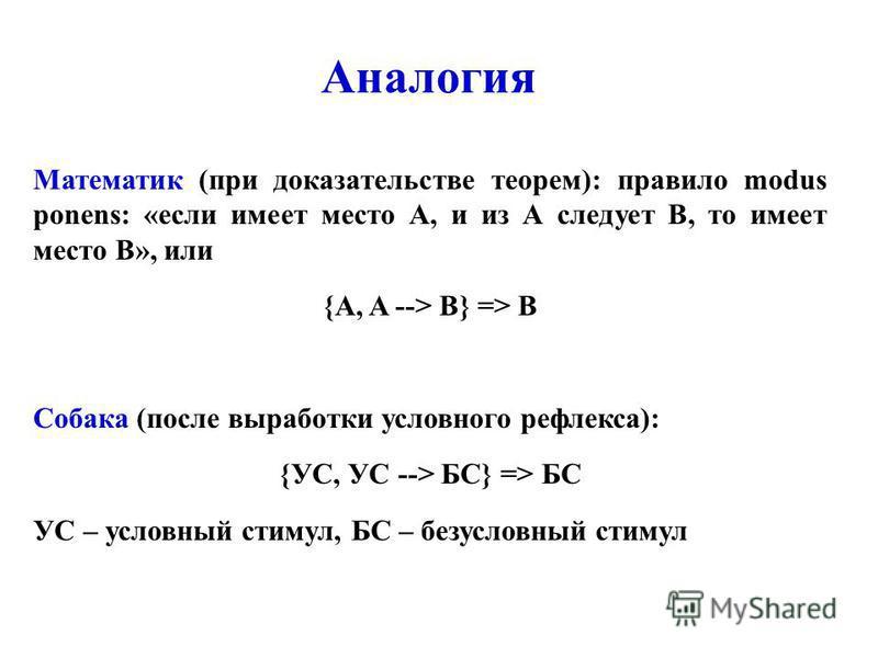 Аналогия Математик (при доказательстве теорем): правило modus ponens: «если имеет место А, и из А следует В, то имеет место В», или {А, A --> B} => B Собака (после выработки условного рефлекса): {УС, УС --> БС} => БС УС – условный стимул, БС – безусл