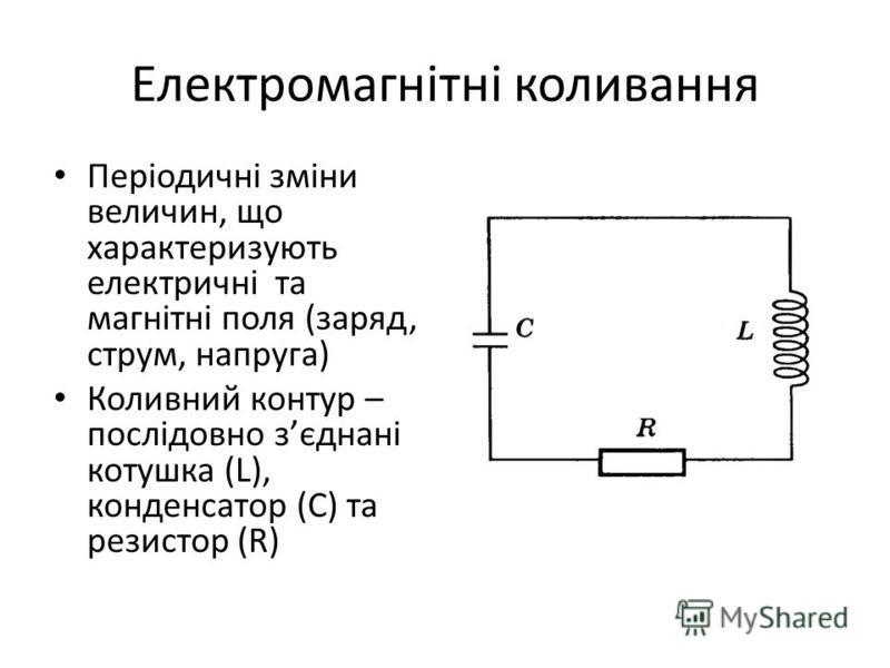Електромагнітні коливання Періодичні зміни величин, що характеризують електричні та магнітні поля (заряд, струм, напруга) Коливний контур – послідовно зєднані котушка (L), конденсатор (C) та резистор (R)