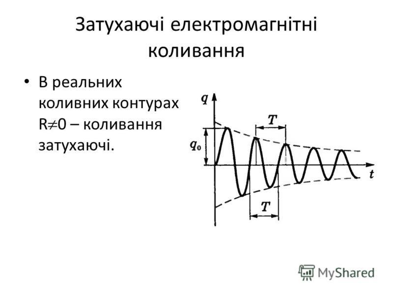 Затухаючі електромагнітні коливання В реальних коливних контурах и R 0 – коливання затухаючі.
