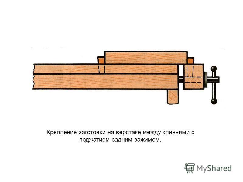 Крепление заготовки на верстаке между клиньями с поджатием задним зажимом.